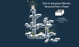 How to Integrate Effective Research Into A Paper