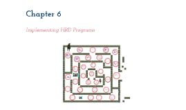 Chapter 6 Implementing HRD Programs
