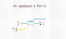 Un weekend à Paris