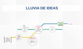 Copy of DIAGRAMA LLUVIA DE IDEAS