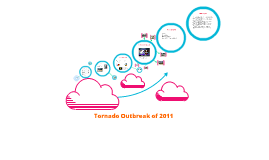 Tornado Outbreak of 2011