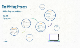 The Writing Process - written language proficiency L6EN20