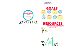 Copy of Preschool Speech Therapy Goals