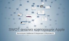 Copy of SWOT-анализ корпорации Apple