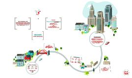 TIARA PRASETYANINGTYAS_Sistem Branding untuk Meningkatkan Daya Saing Daerah dalam Mendukung Pertumbuhan Open Government Indonesia_Universitas Gadjah Mada