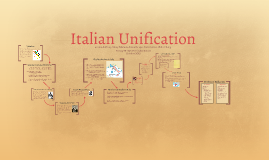 Copy of The Italian Unification