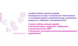 smartСПб