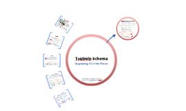 Copy of Copy of Toulmin Schema