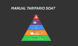 Copy of MANUAL TARIFARIO SOAT