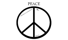 Peace: Bailey Independent Study