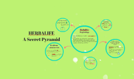 HERBALIFE: A Secret Pyramid