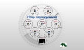 Time management (April 2017)