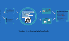 Copy of Tecnologia En La Sexualidad Reproductiva