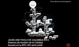 Sistema de Gestión de la Calidad basado en la NTC-ISO 9001:2