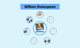 William Shakspeare