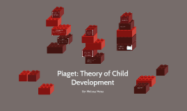 Piaget: Theory of Child Development