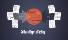 Skills and Types of Tests