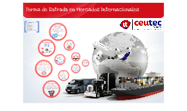 Copy of Formas de Entrada a Mercados Internacionales