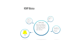 HSRP Básico