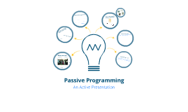 Copy of Passive Programming