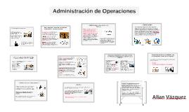 Bloque 2 Administración de Operaciones