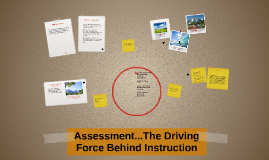 Characteristics of Assessment in a DI Classroom