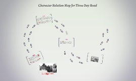 Character Relation Map for Three Day Road