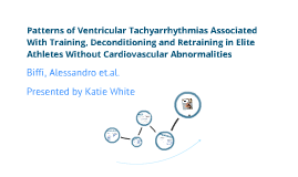 Copy of Patterns of Ventricular Tachyarrihythmias Associated With Training, Deconditioning and Retraining in Elite Athletes Without Cardiovascular Abnormalities