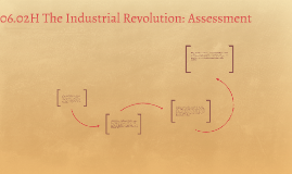 06.02H The Industrial Revolution: Assessment
