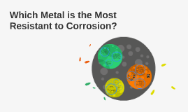 Which Metal is the Most Resistant to Corrosion?