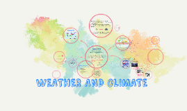 Copy of Copy of WEATHER AND CLIMATE