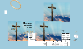 Marriage Matters in Mark
