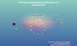 Copy of Principios pedagógicos aplicados a la capacitación