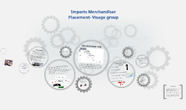 Imports Merchandiser Placement