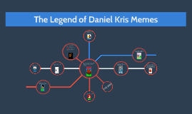 Daniel Kris memes
