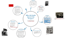 Copy of Why did Stalin launch the Purges?