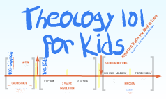 5-Theology 101 for Kids-Church_End Times