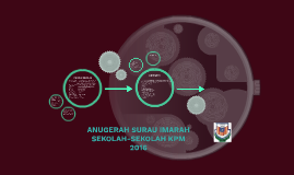 ANUGERAH SURAU IMARAH SEKOLAH-SEKOLAH KPM 2016