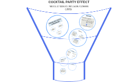 COCKTAIL PARTY EFFECT