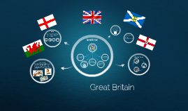 an overview of the economics of britain