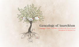 Genealogy of Anarchism