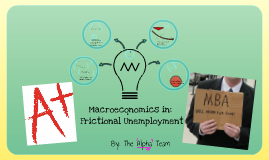 Copy of Frictional Unemployment