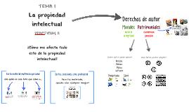 Tema 1. Propiedad intelectual. PRACTICUM II