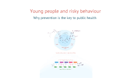 Copy of Public health and prevention