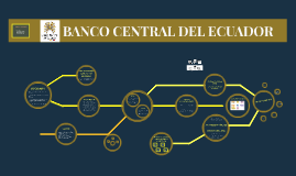 Copy of BANCO CENTRAL DEL ECUADOR