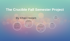 The Crucible Fall Semester Project