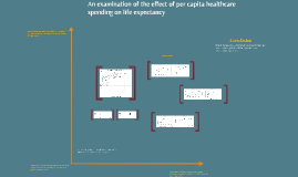 An examination of the effect of per capita healthcare spendi