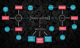 Copy of National Debt