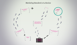 Marketing Standard 3 & 4 Review