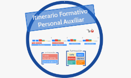 itinerario personal auxiliar